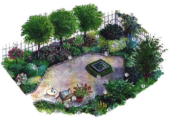 В маленьком саду газон заменен